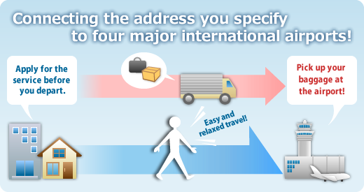Connecting the address you specify to four major international airports!